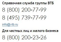 Контакты банка ВТБ 24