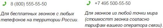 Контактные номера службы поддержки Сбербанка