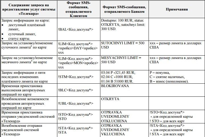 СМС команды Телекард от Газпромбанка