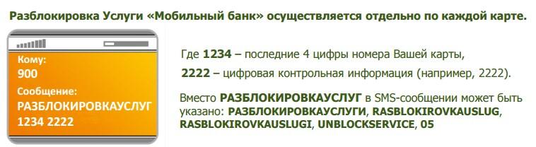 Текст сообщения для разблокировки Мобильного банка от Сбербанка