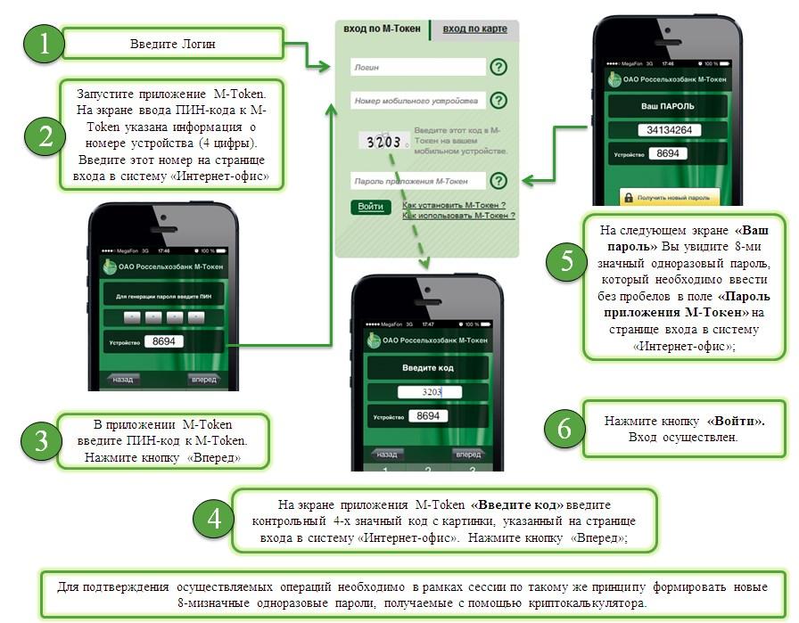 Инструкция по входу M-Token в интернет банк от Россельхоз