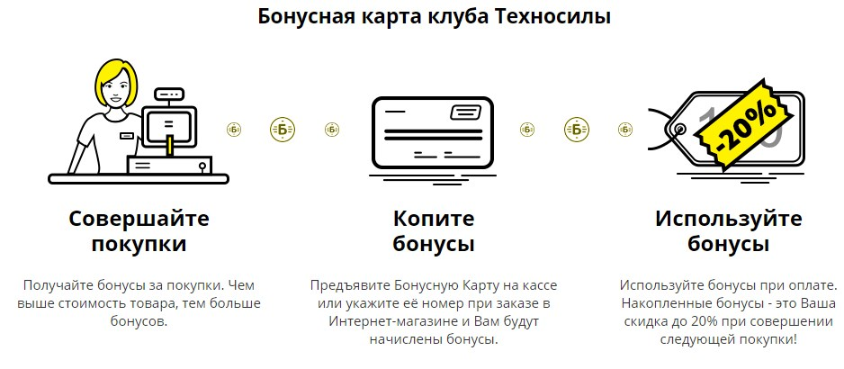 Бонусная карта клуба Техносилы
