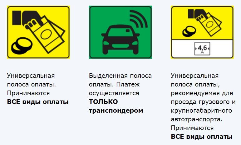 Значение знаков на трассе Северной столицы