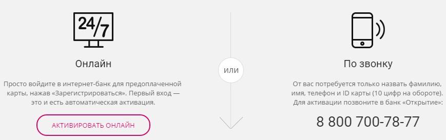 Способы активации карты от Mnogo.ru
