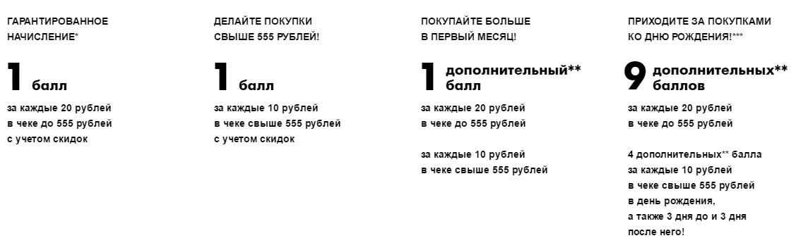 Правила начисления бонусов на Выручайке
