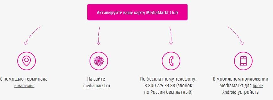 Активация карты MediaMarkt Club