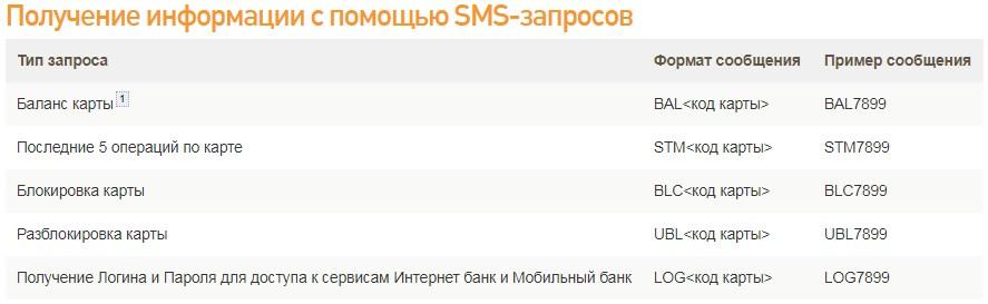 SMS запросы для информирования по состоянию карты