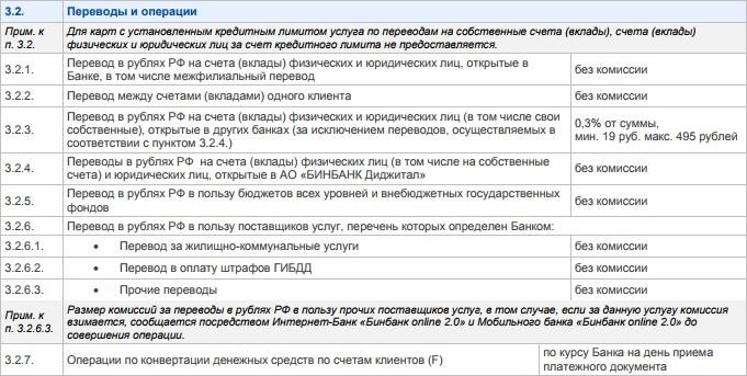 Комиссия за переводы и операции через интернет-банкинг