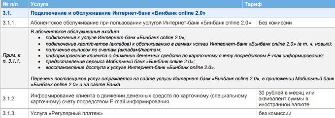 Стоимость услуг интернет банка
